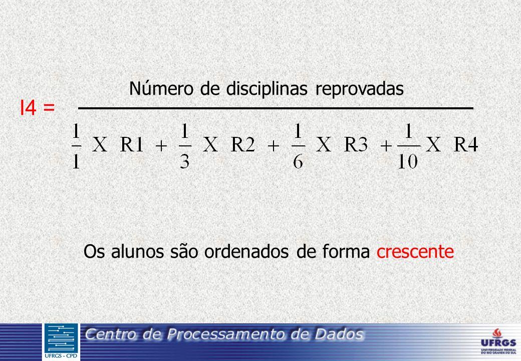 I4 = Os alunos são ordenados de forma crescente Número de disciplinas reprovadas