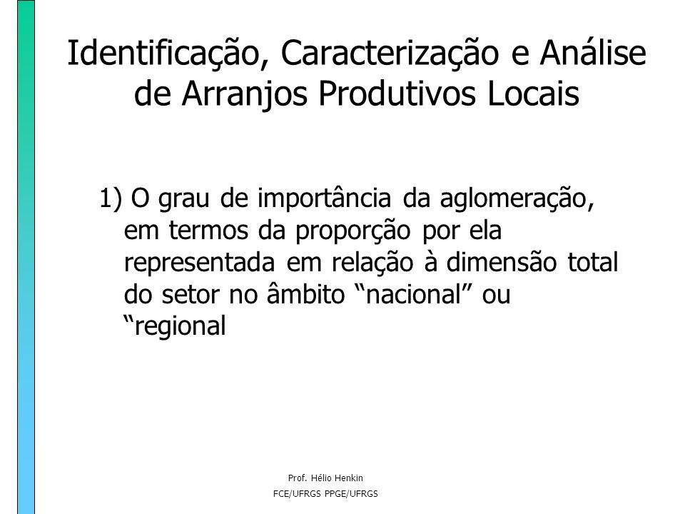 Prof. Hélio Henkin FCE/UFRGS PPGE/UFRGS Identificação, Caracterização e Análise de Arranjos Produtivos Locais 1) O grau de importância da aglomeração,
