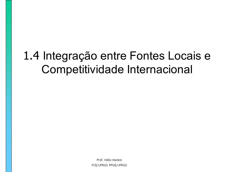 Prof. Hélio Henkin FCE/UFRGS PPGE/UFRGS 1.4 Integração entre Fontes Locais e Competitividade Internacional