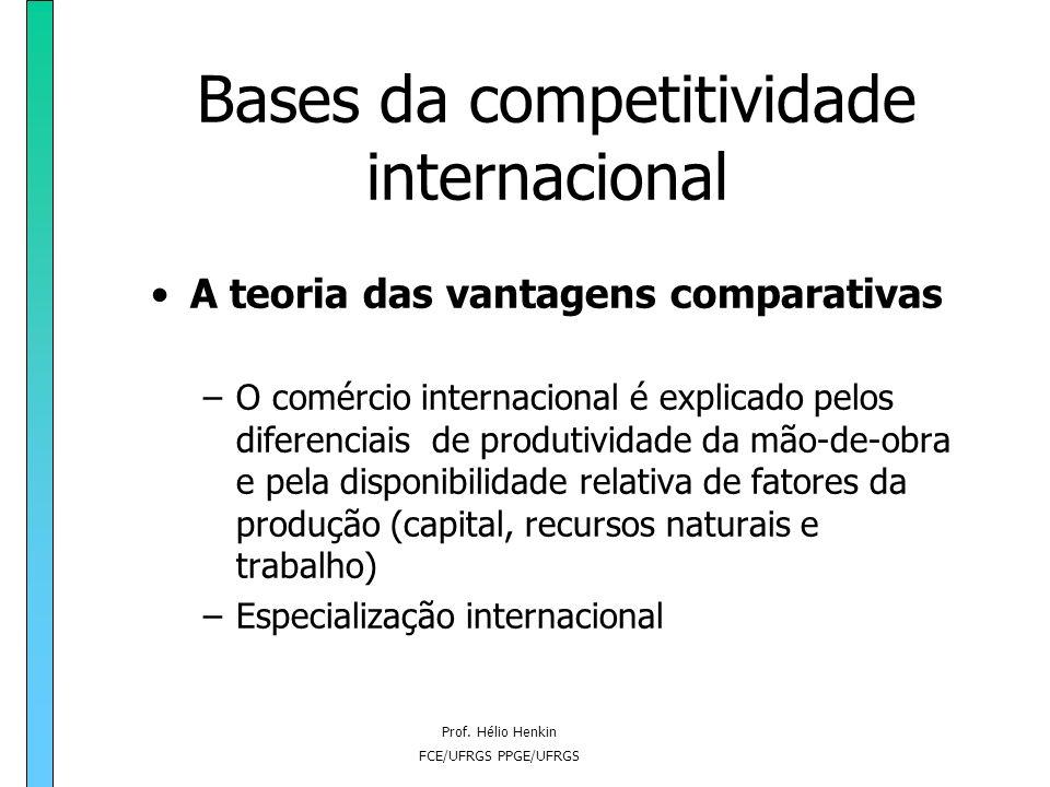 Prof. Hélio Henkin FCE/UFRGS PPGE/UFRGS Bases da competitividade internacional A teoria das vantagens comparativas –O comércio internacional é explica