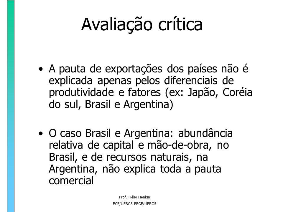 Prof. Hélio Henkin FCE/UFRGS PPGE/UFRGS Avaliação crítica A pauta de exportações dos países não é explicada apenas pelos diferenciais de produtividade