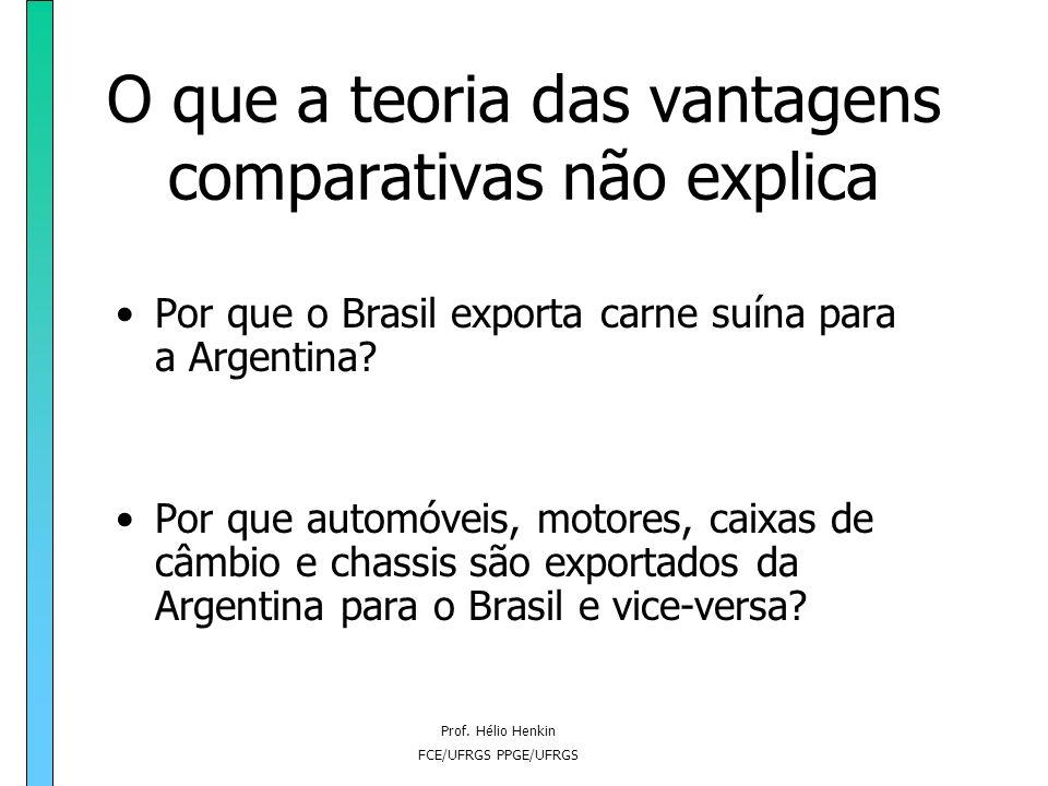 Prof. Hélio Henkin FCE/UFRGS PPGE/UFRGS O que a teoria das vantagens comparativas não explica Por que o Brasil exporta carne suína para a Argentina? P