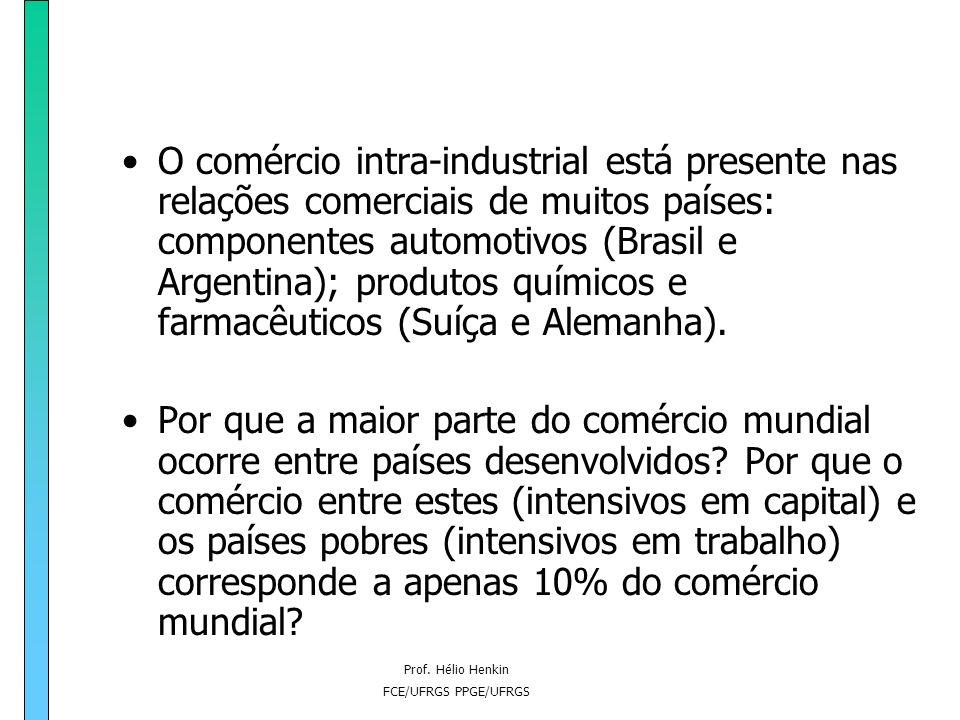 Prof. Hélio Henkin FCE/UFRGS PPGE/UFRGS O comércio intra-industrial está presente nas relações comerciais de muitos países: componentes automotivos (B