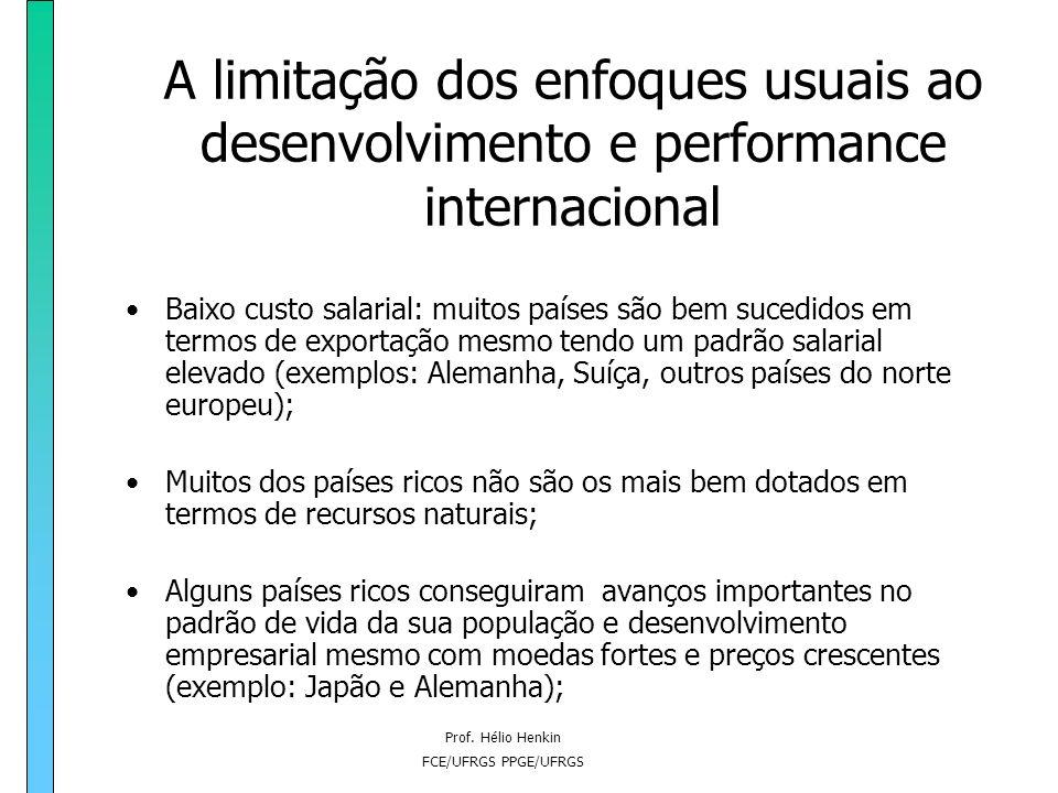 Prof. Hélio Henkin FCE/UFRGS PPGE/UFRGS A limitação dos enfoques usuais ao desenvolvimento e performance internacional Baixo custo salarial: muitos pa