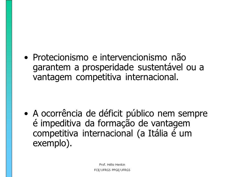 Prof. Hélio Henkin FCE/UFRGS PPGE/UFRGS Protecionismo e intervencionismo não garantem a prosperidade sustentável ou a vantagem competitiva internacion