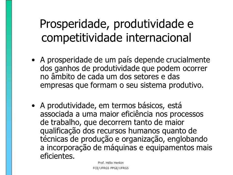 Prof. Hélio Henkin FCE/UFRGS PPGE/UFRGS Prosperidade, produtividade e competitividade internacional A prosperidade de um país depende crucialmente dos