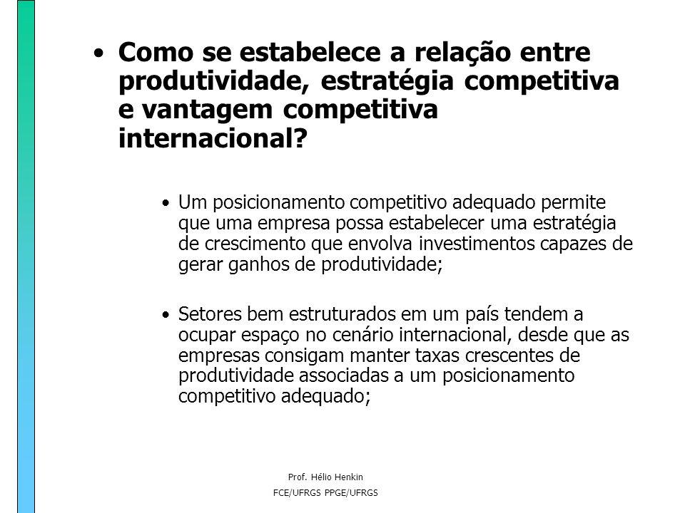 Prof. Hélio Henkin FCE/UFRGS PPGE/UFRGS Como se estabelece a relação entre produtividade, estratégia competitiva e vantagem competitiva internacional?