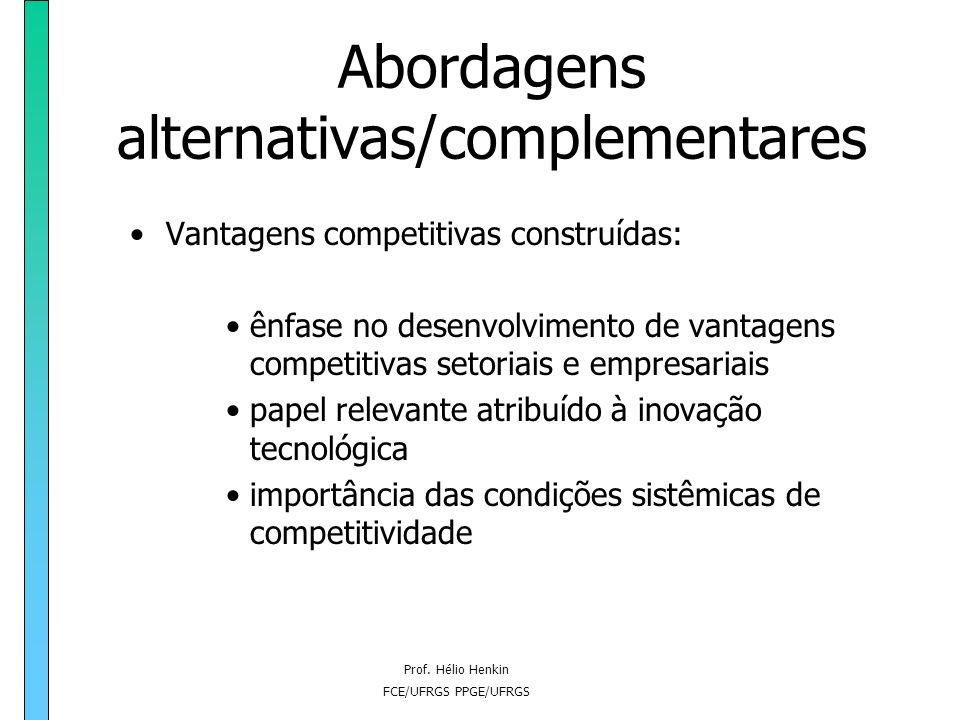 Prof. Hélio Henkin FCE/UFRGS PPGE/UFRGS Abordagens alternativas/complementares Vantagens competitivas construídas: ênfase no desenvolvimento de vantag