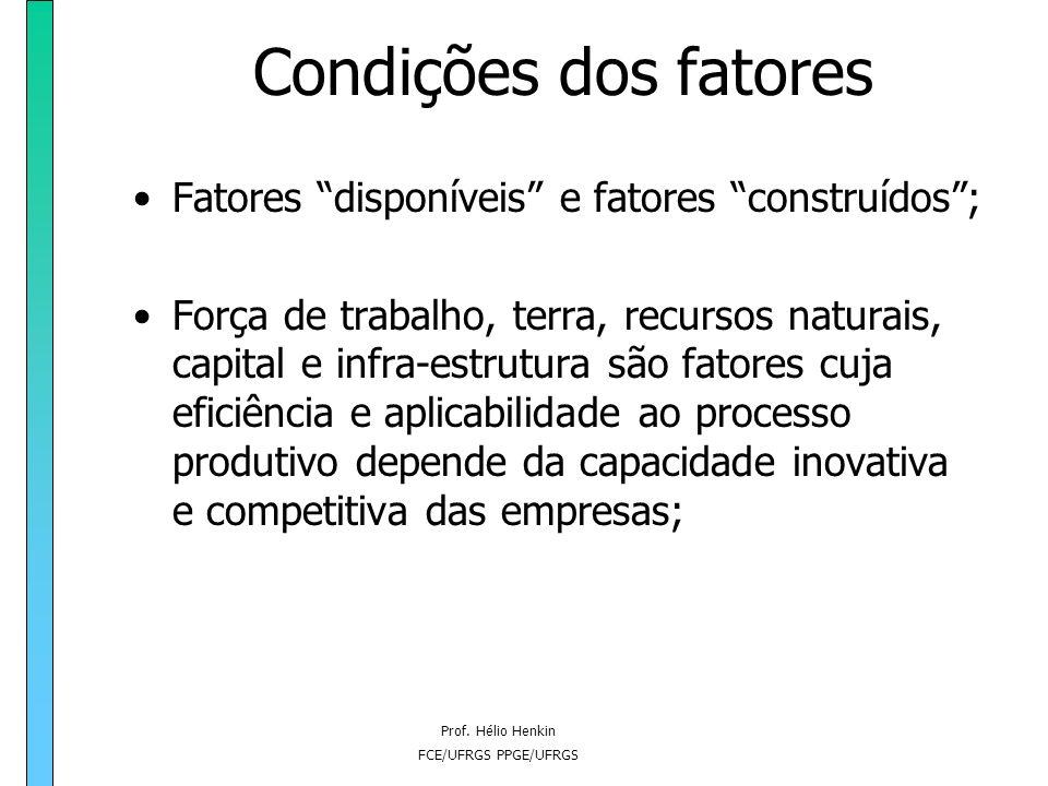 Prof. Hélio Henkin FCE/UFRGS PPGE/UFRGS Condições dos fatores Fatores disponíveis e fatores construídos; Força de trabalho, terra, recursos naturais,