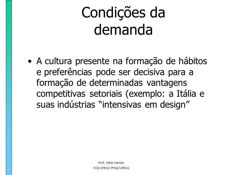 Prof. Hélio Henkin FCE/UFRGS PPGE/UFRGS Condições da demanda A cultura presente na formação de hábitos e preferências pode ser decisiva para a formaçã