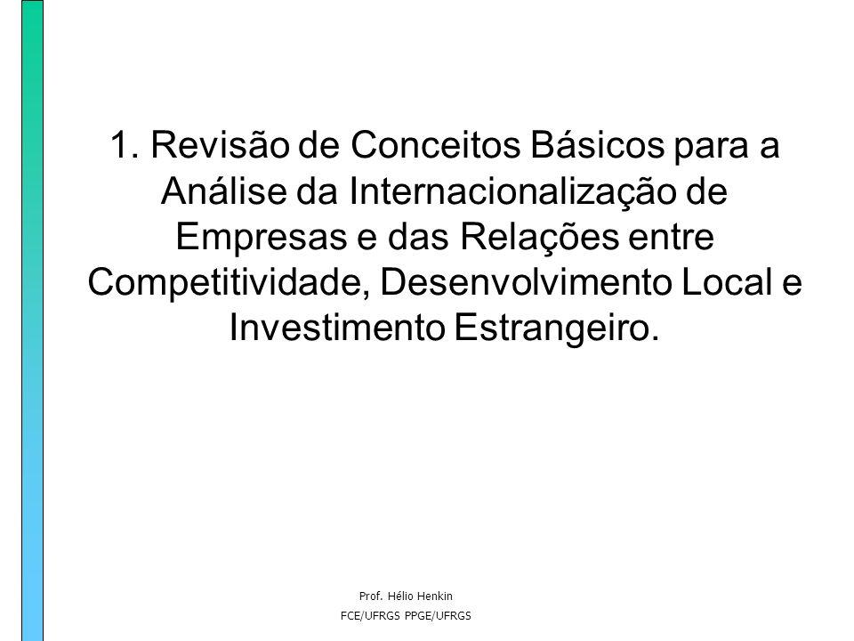 Prof. Hélio Henkin FCE/UFRGS PPGE/UFRGS 1. Revisão de Conceitos Básicos para a Análise da Internacionalização de Empresas e das Relações entre Competi