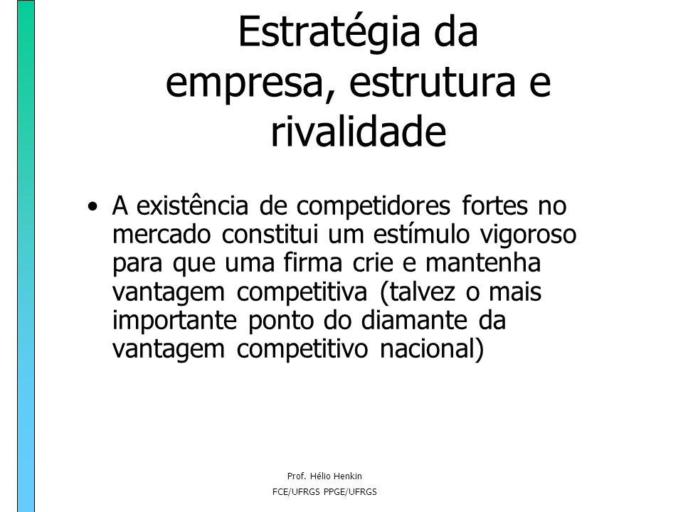 Prof. Hélio Henkin FCE/UFRGS PPGE/UFRGS Estratégia da empresa, estrutura e rivalidade A existência de competidores fortes no mercado constitui um estí