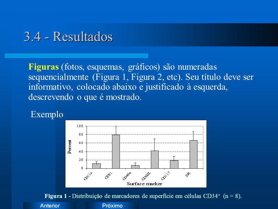PróximoAnterior 3.4 - Resultados Figuras (fotos, esquemas, gráficos) são numeradas sequencialmente (Figura 1, Figura 2, etc). Seu título deve ser info