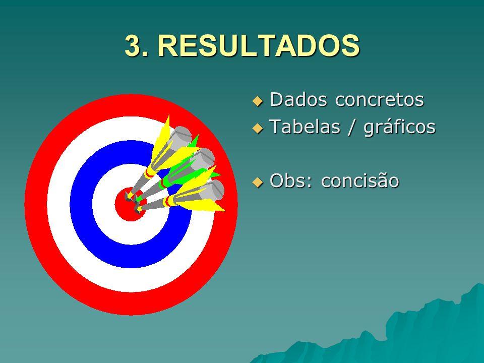 3. RESULTADOS Dados concretos Dados concretos Tabelas / gráficos Tabelas / gráficos Obs: concisão Obs: concisão