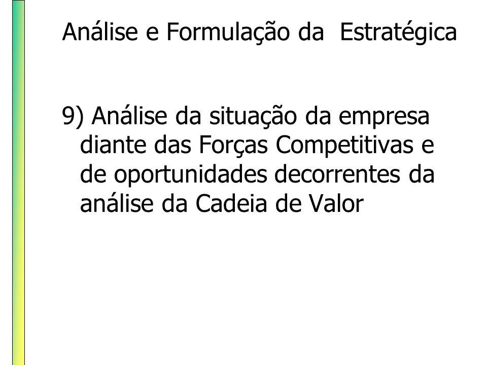 9) Análise da situação da empresa diante das Forças Competitivas e de oportunidades decorrentes da análise da Cadeia de Valor Análise e Formulação da