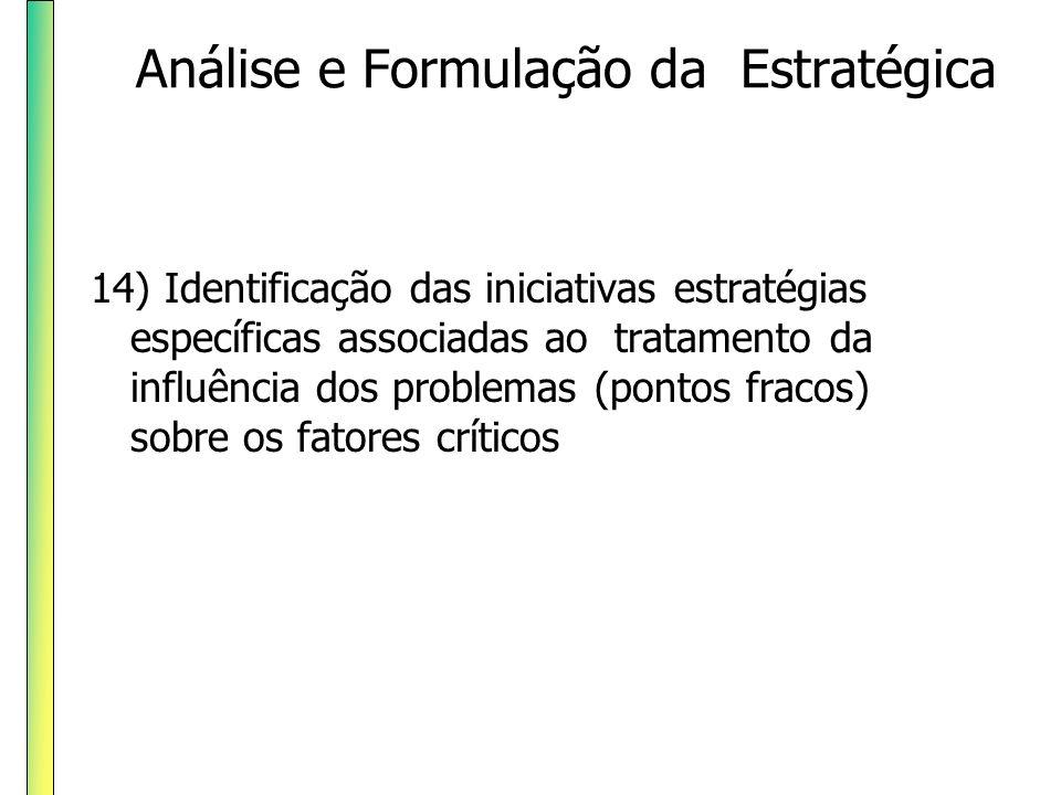 14) Identificação das iniciativas estratégias específicas associadas ao tratamento da influência dos problemas (pontos fracos) sobre os fatores crític
