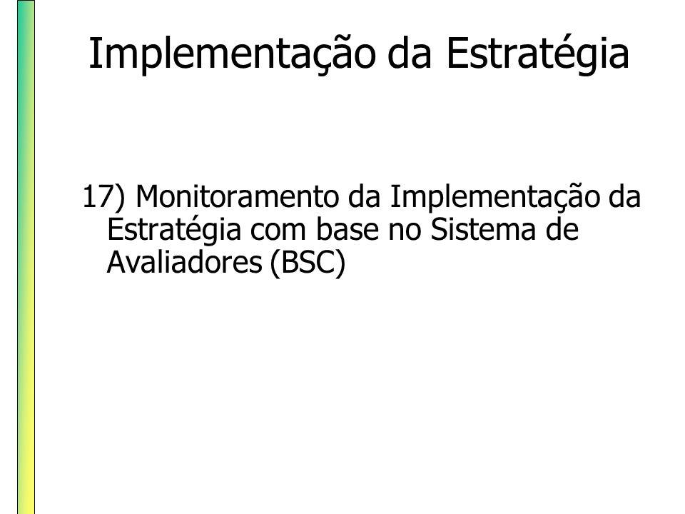 Implementação da Estratégia 17) Monitoramento da Implementação da Estratégia com base no Sistema de Avaliadores (BSC)
