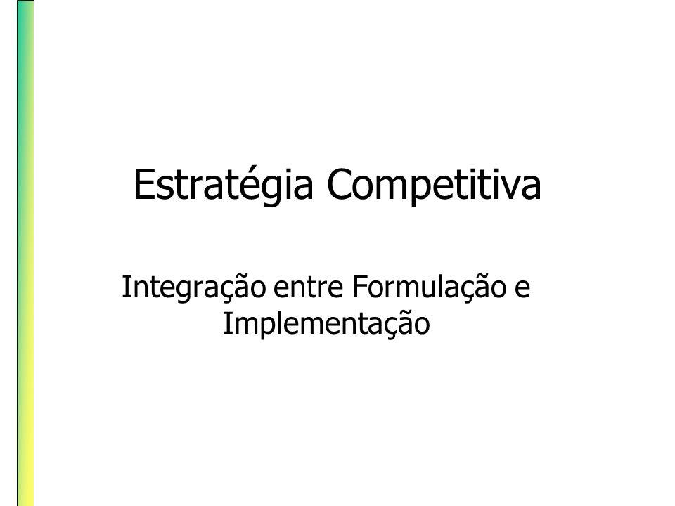 Estratégia Competitiva Integração entre Formulação e Implementação