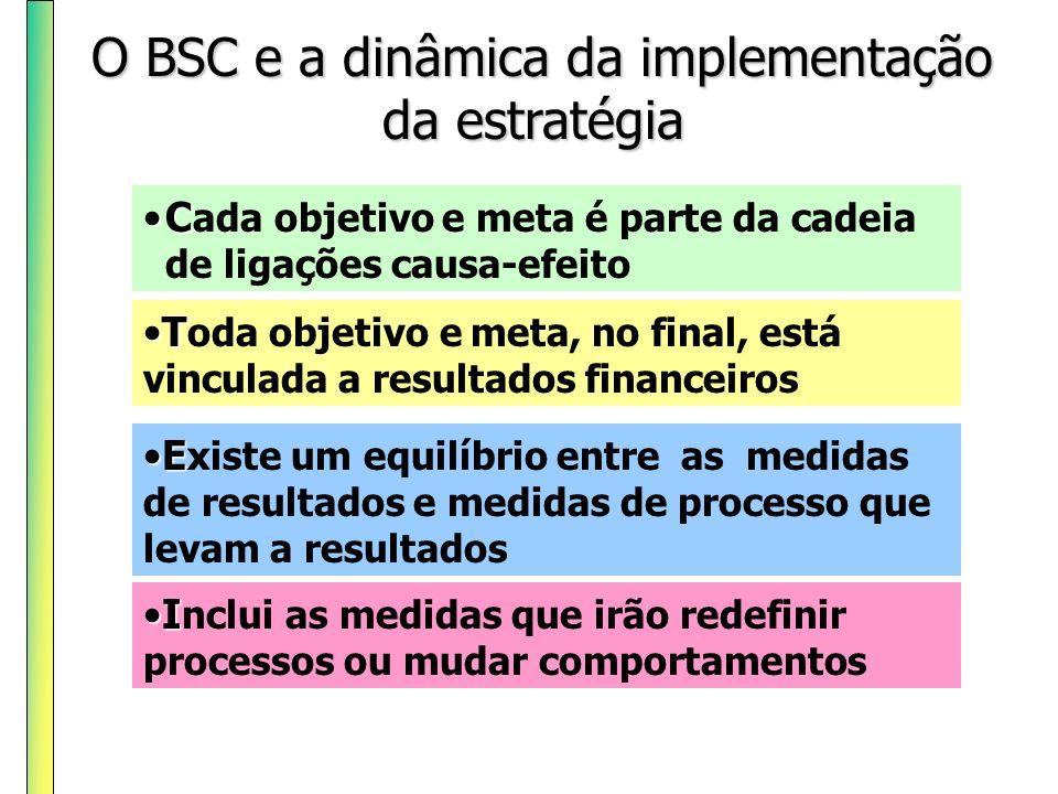 O BSC e a dinâmica da implementação da estratégia O BSC e a dinâmica da implementação da estratégia CC ada objetivo e meta é parte da cadeia de ligaçõ