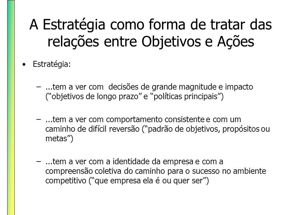 Estratégia: –...tem a ver com decisões de grande magnitude e impacto (objetivos de longo prazo e políticas principais) –...tem a ver com comportamento