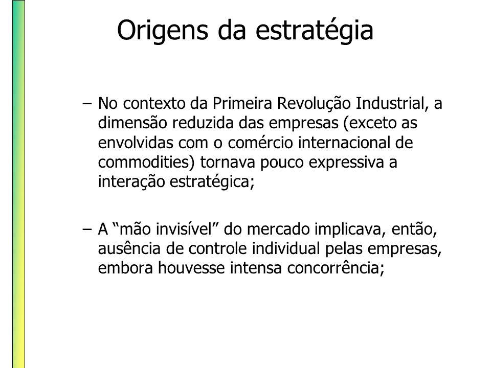 Origens da estratégia –No contexto da Primeira Revolução Industrial, a dimensão reduzida das empresas (exceto as envolvidas com o comércio internacion