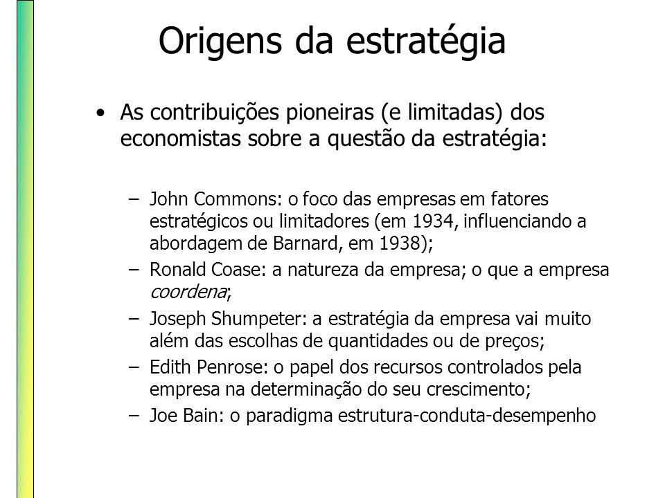 Origens da estratégia As contribuições pioneiras (e limitadas) dos economistas sobre a questão da estratégia: –John Commons: o foco das empresas em fa