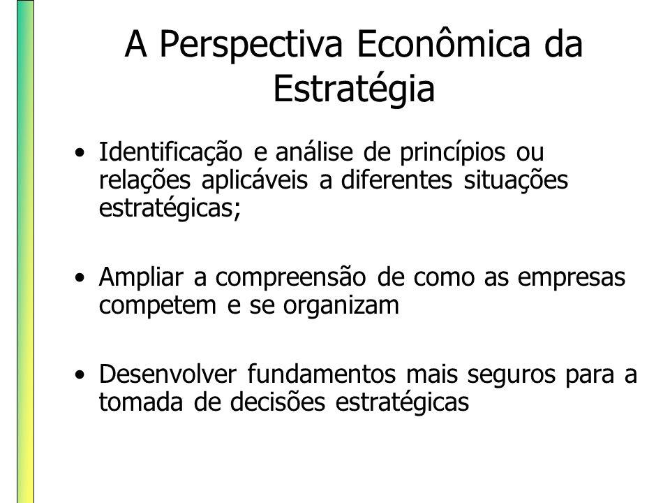 A Perspectiva Econômica da Estratégia Identificação e análise de princípios ou relações aplicáveis a diferentes situações estratégicas; Ampliar a comp