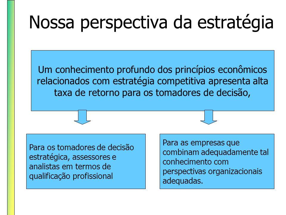 Nossa perspectiva da estratégia Um conhecimento profundo dos princípios econômicos relacionados com estratégia competitiva apresenta alta taxa de reto