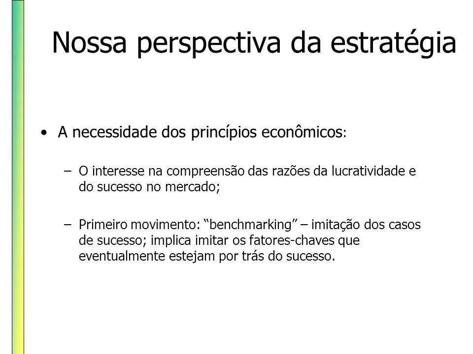 Nossa perspectiva da estratégia A necessidade dos princípios econômicos : –O interesse na compreensão das razões da lucratividade e do sucesso no merc