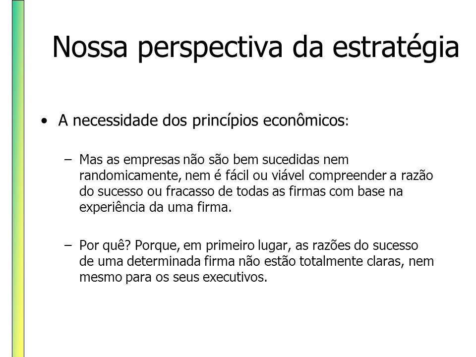 Nossa perspectiva da estratégia A necessidade dos princípios econômicos : –Mas as empresas não são bem sucedidas nem randomicamente, nem é fácil ou vi