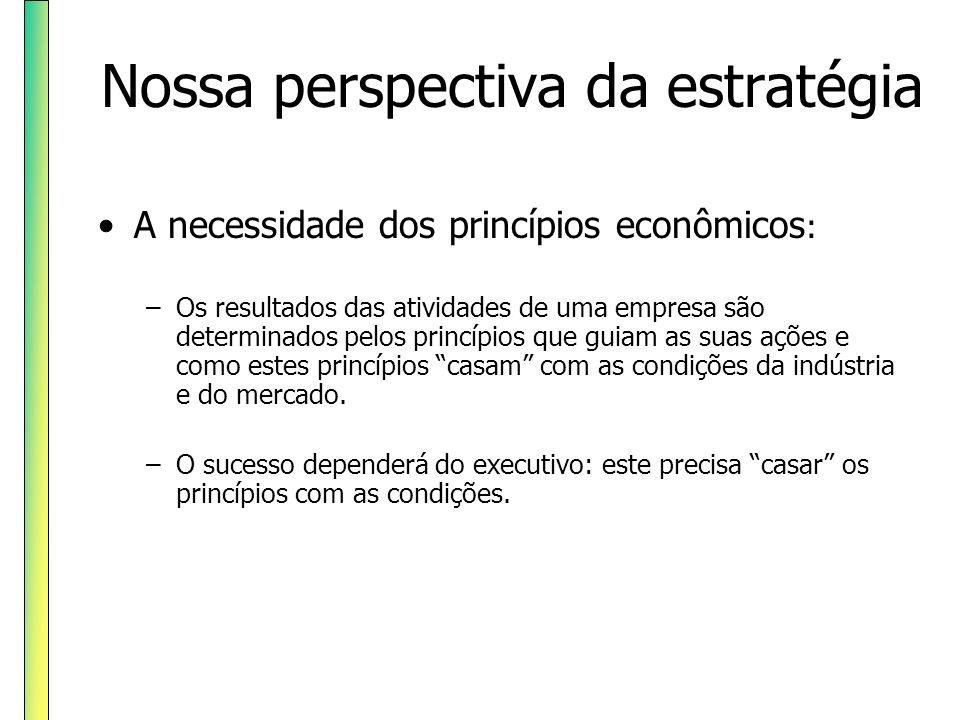Nossa perspectiva da estratégia A necessidade dos princípios econômicos : –Os resultados das atividades de uma empresa são determinados pelos princípi