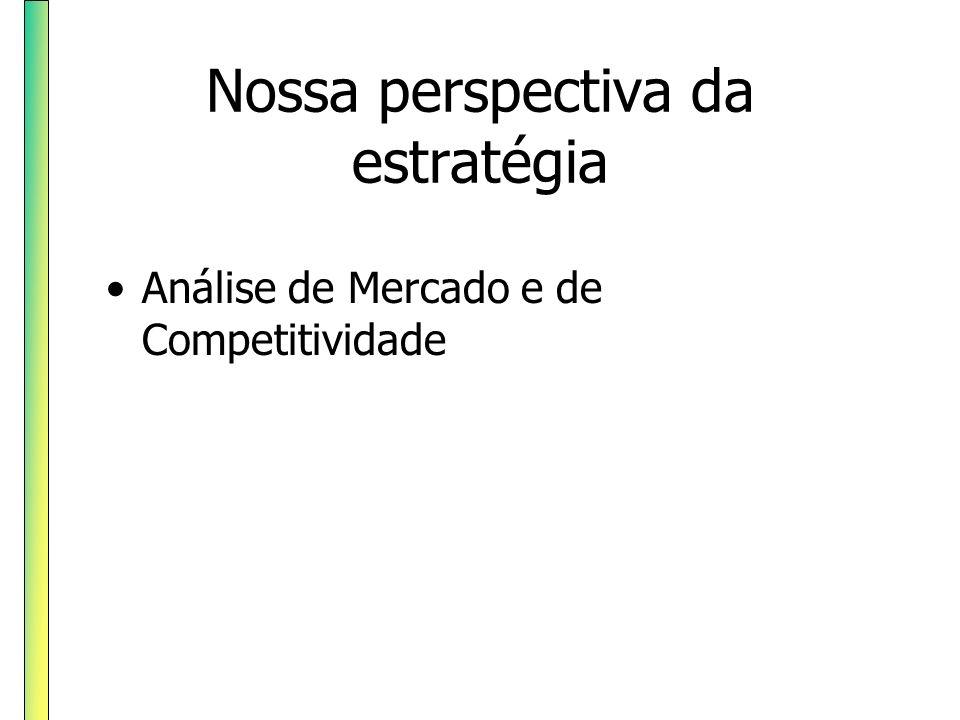Nossa perspectiva da estratégia Análise de Mercado e de Competitividade