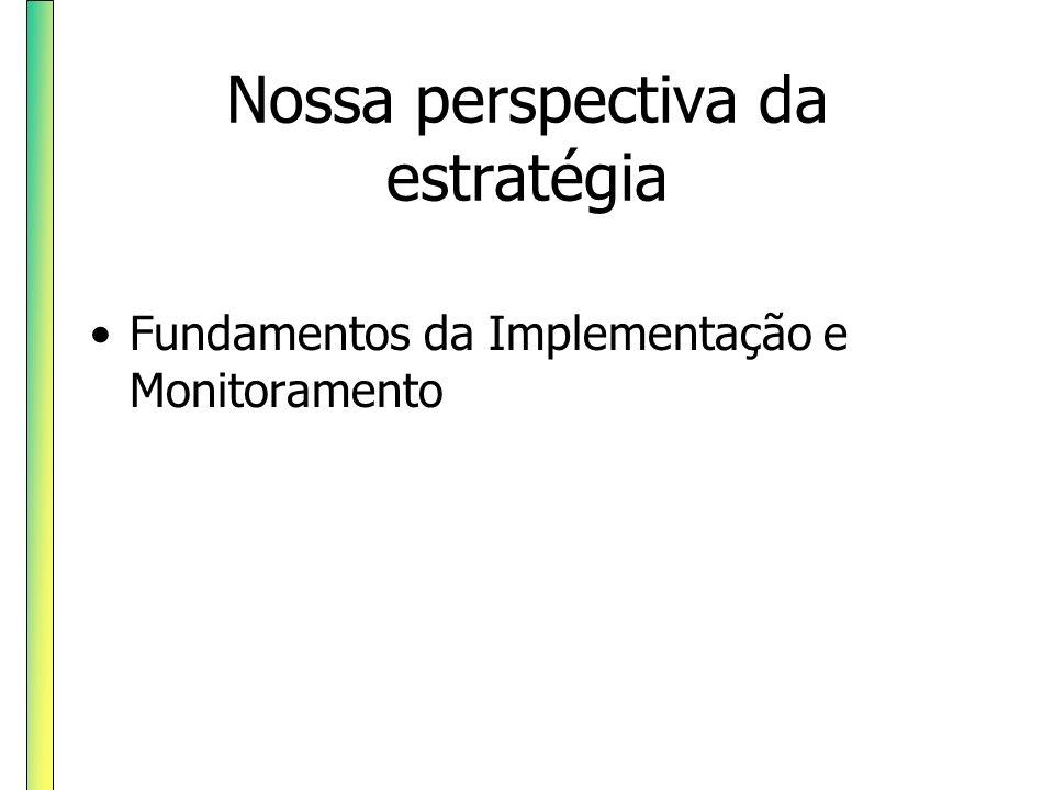 Nossa perspectiva da estratégia Fundamentos da Implementação e Monitoramento