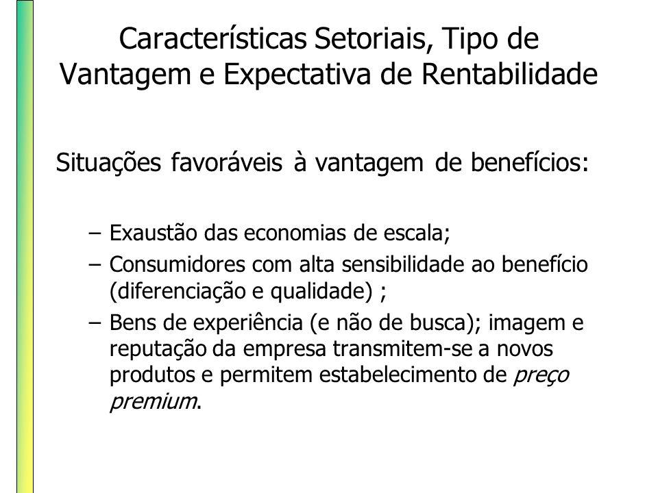 Características Setoriais, Tipo de Vantagem e Expectativa de Rentabilidade Situações favoráveis à vantagem de benefícios: –Exaustão das economias de e