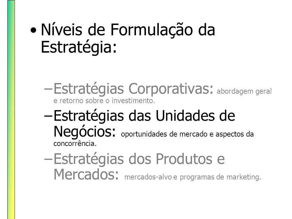 Níveis de Formulação da Estratégia: –Estratégias Corporativas: abordagem geral e retorno sobre o investimento. –Estratégias das Unidades de Negócios: