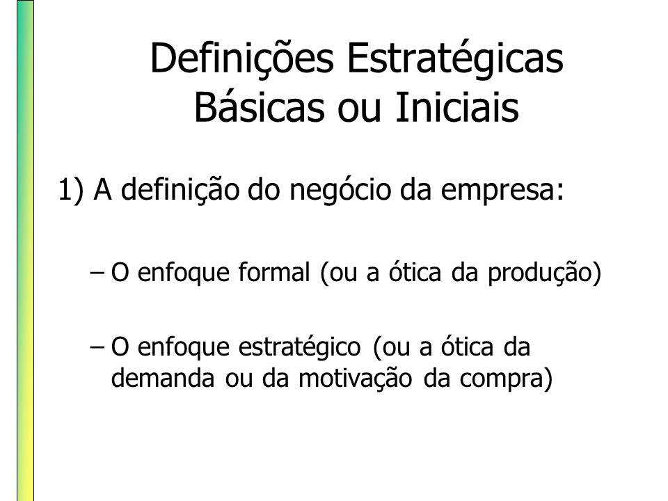Definições Estratégicas Básicas ou Iniciais 1) A definição do negócio da empresa: –O enfoque formal (ou a ótica da produção) –O enfoque estratégico (o