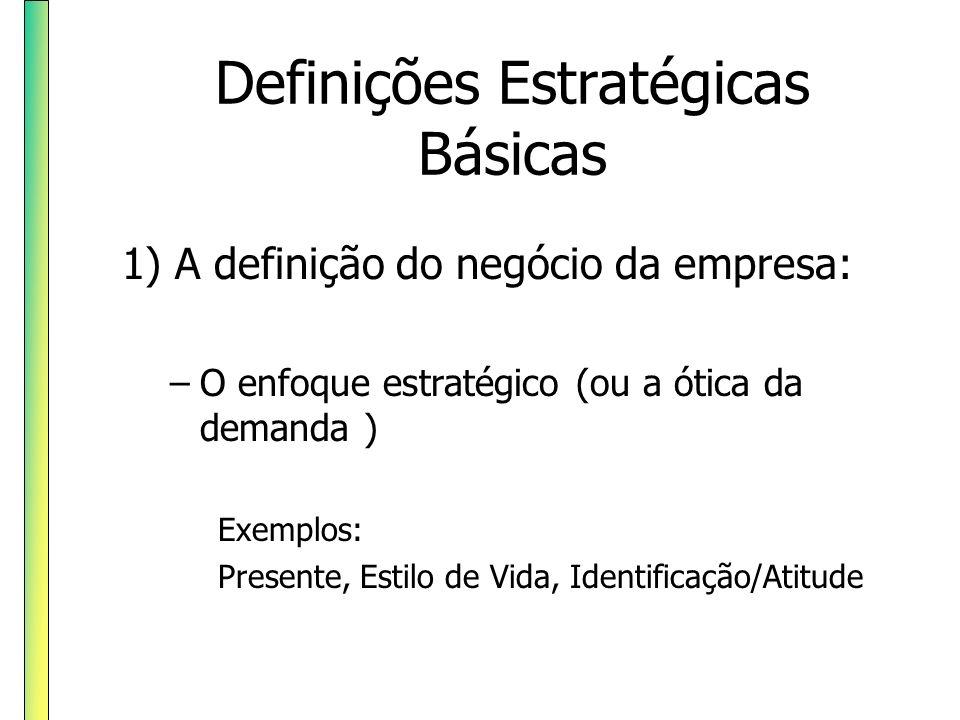 Definições Estratégicas Básicas 1) A definição do negócio da empresa: –O enfoque estratégico (ou a ótica da demanda ) Exemplos: Presente, Estilo de Vi