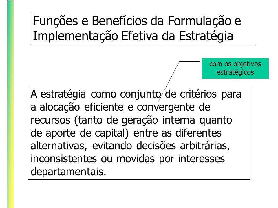 A estratégia como conjunto de critérios para a alocação eficiente e convergente de recursos (tanto de geração interna quanto de aporte de capital) ent