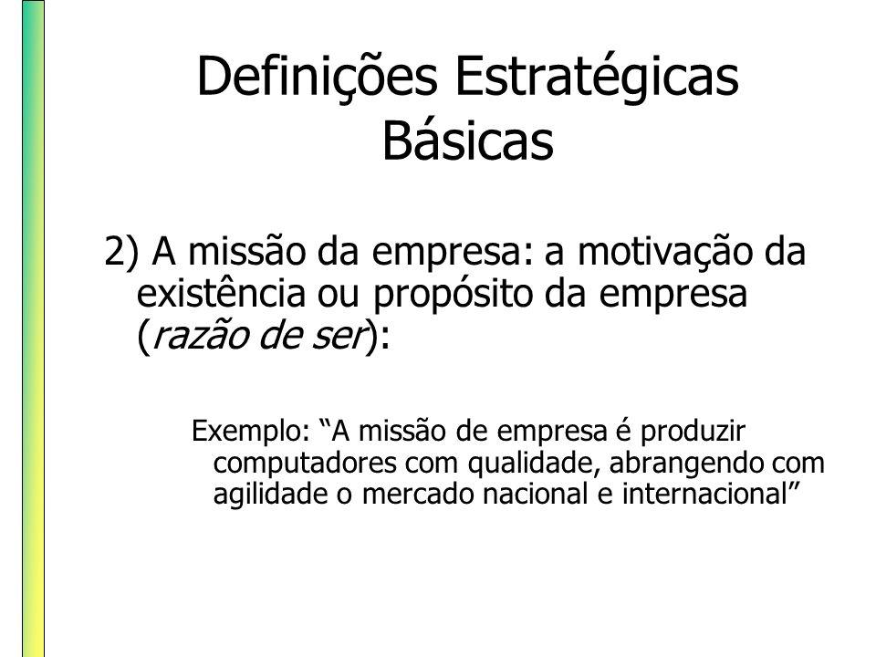 Definições Estratégicas Básicas 2) A missão da empresa: a motivação da existência ou propósito da empresa (razão de ser): Exemplo: A missão de empresa