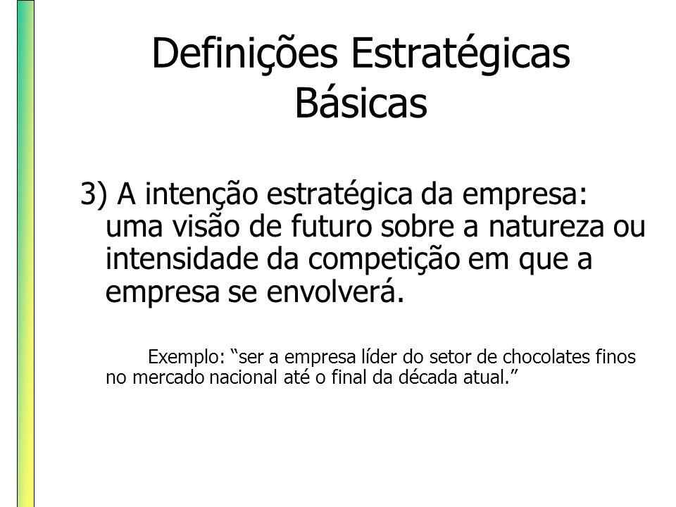 Definições Estratégicas Básicas 3) A intenção estratégica da empresa: uma visão de futuro sobre a natureza ou intensidade da competição em que a empre