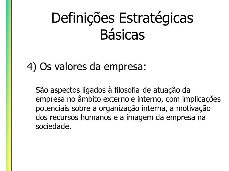 Definições Estratégicas Básicas 4) Os valores da empresa: São aspectos ligados à filosofia de atuação da empresa no âmbito externo e interno, com impl