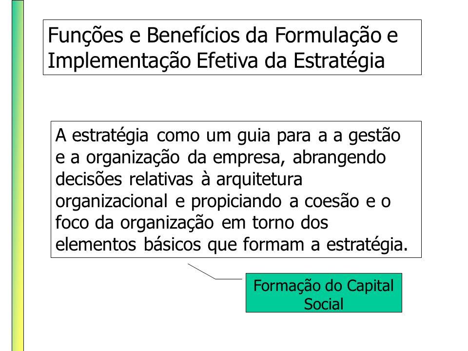 A estratégia como um guia para a a gestão e a organização da empresa, abrangendo decisões relativas à arquitetura organizacional e propiciando a coesã