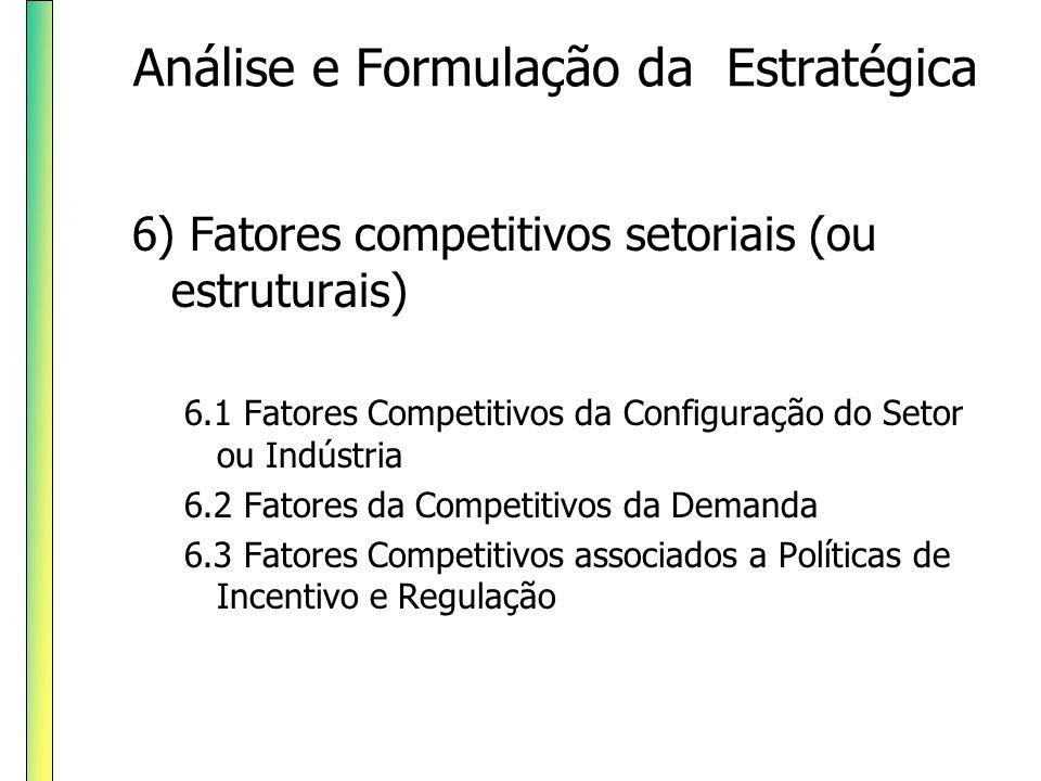 Análise e Formulação da Estratégica 6) Fatores competitivos setoriais (ou estruturais) 6.1 Fatores Competitivos da Configuração do Setor ou Indústria