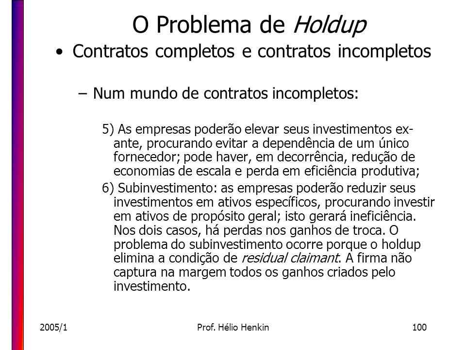 2005/1Prof. Hélio Henkin100 O Problema de Holdup Contratos completos e contratos incompletos –Num mundo de contratos incompletos: 5) As empresas poder