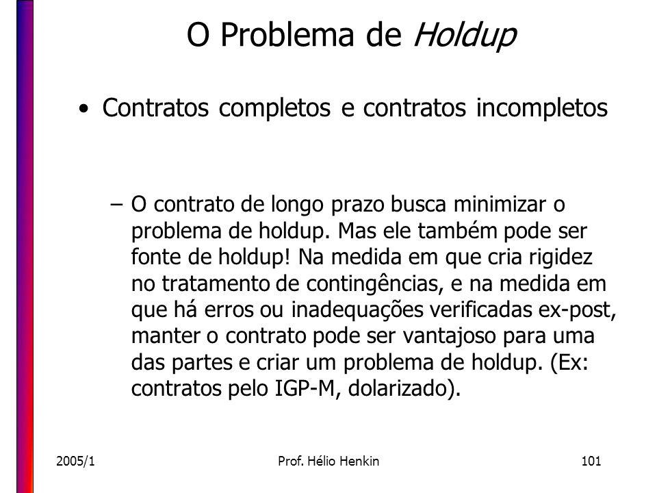 2005/1Prof. Hélio Henkin101 O Problema de Holdup Contratos completos e contratos incompletos –O contrato de longo prazo busca minimizar o problema de