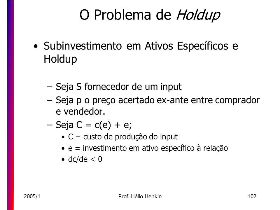 2005/1Prof. Hélio Henkin102 O Problema de Holdup Subinvestimento em Ativos Específicos e Holdup –Seja S fornecedor de um input –Seja p o preço acertad