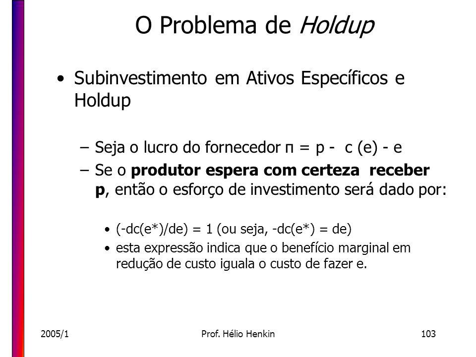 2005/1Prof. Hélio Henkin103 O Problema de Holdup Subinvestimento em Ativos Específicos e Holdup –Seja o lucro do fornecedor π = p - c (e) - e –Se o pr