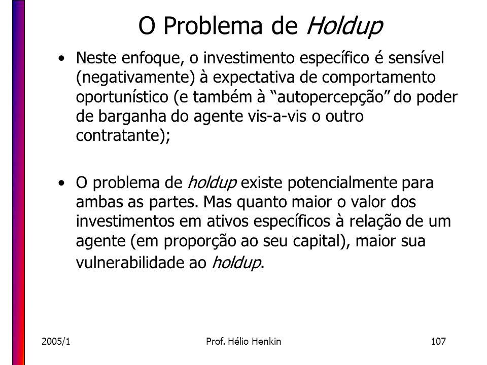 2005/1Prof. Hélio Henkin107 O Problema de Holdup Neste enfoque, o investimento específico é sensível (negativamente) à expectativa de comportamento op