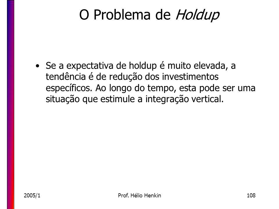 2005/1Prof. Hélio Henkin108 O Problema de Holdup Se a expectativa de holdup é muito elevada, a tendência é de redução dos investimentos específicos. A