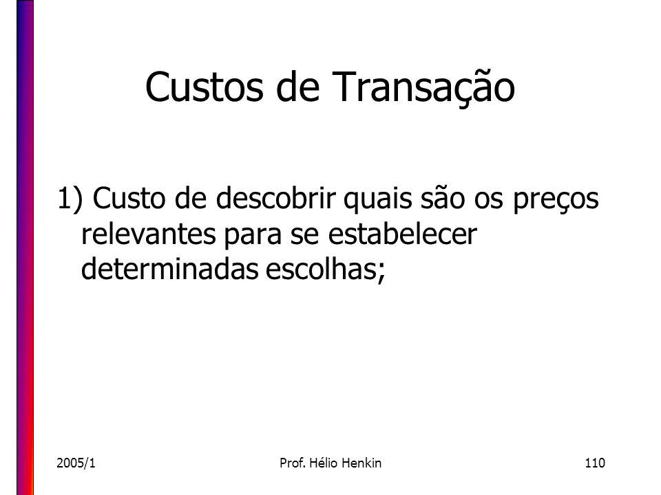 2005/1Prof. Hélio Henkin110 Custos de Transação 1) Custo de descobrir quais são os preços relevantes para se estabelecer determinadas escolhas;
